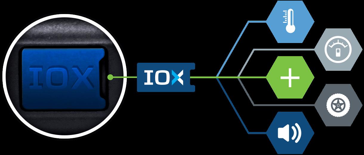 geotab-iox-expansion