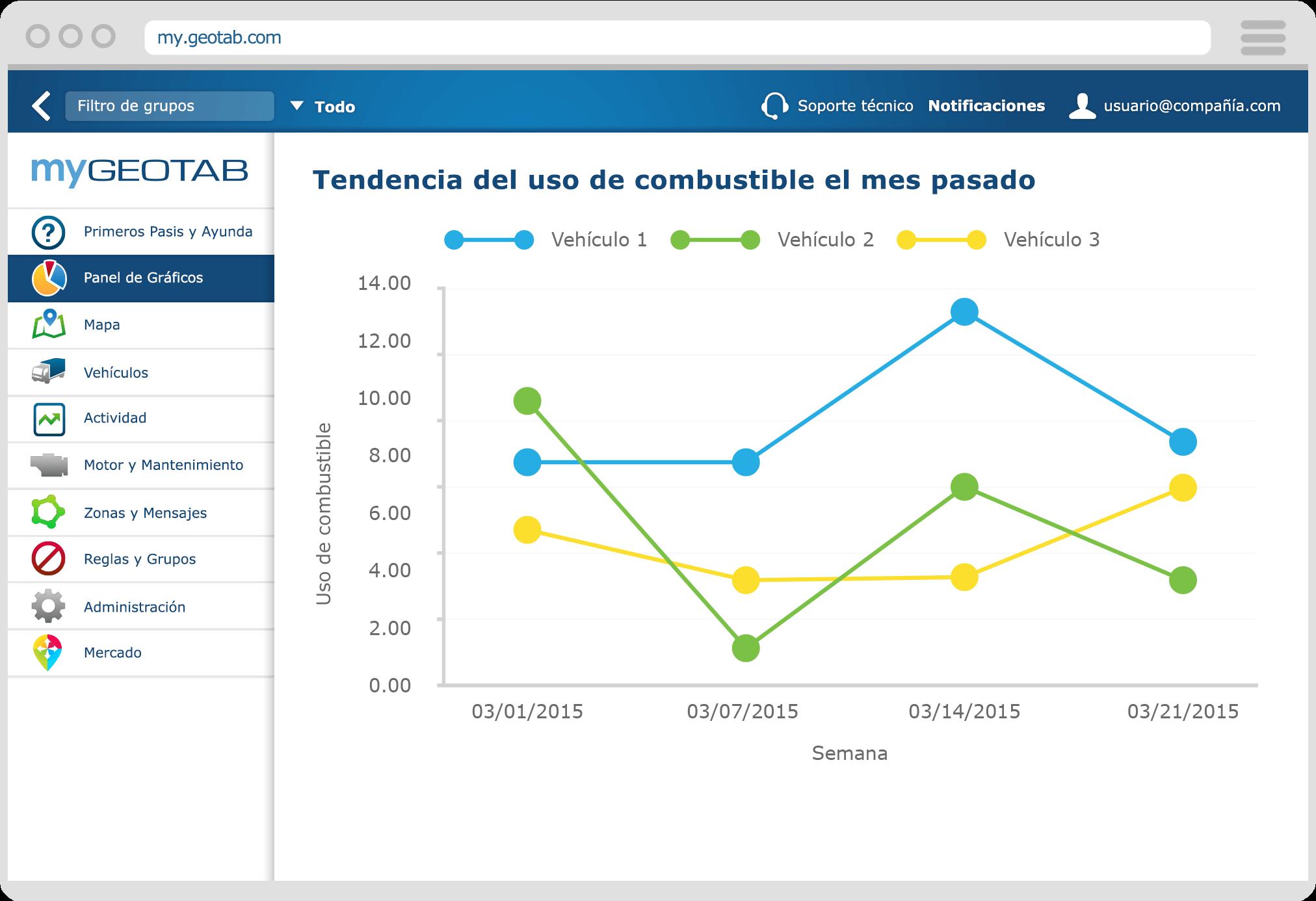 CONTROL DE COMBUSTIBLE