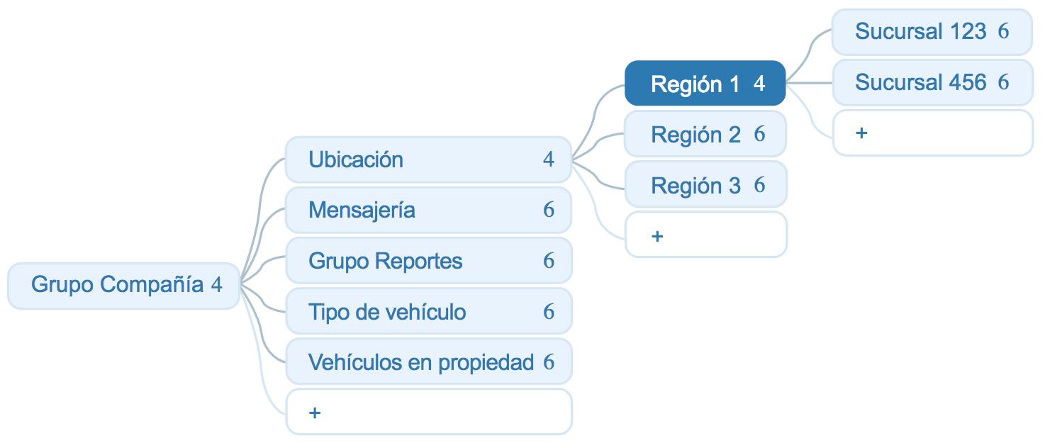 software-para-localizacion-de-unidades